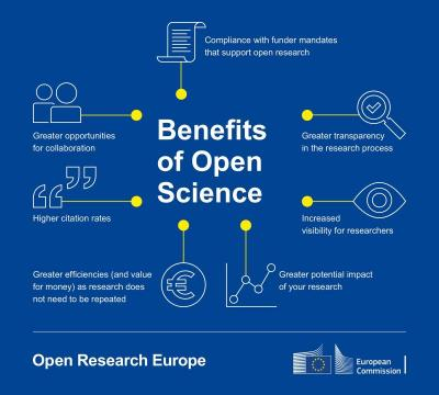 What is Open Science?